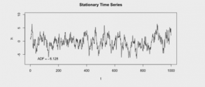 Stationarity in time series analysis
