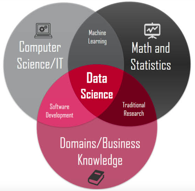 application of data science