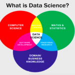 What is Data science ? Opportunity Need And Future